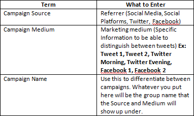 02-mw-campaign-terms