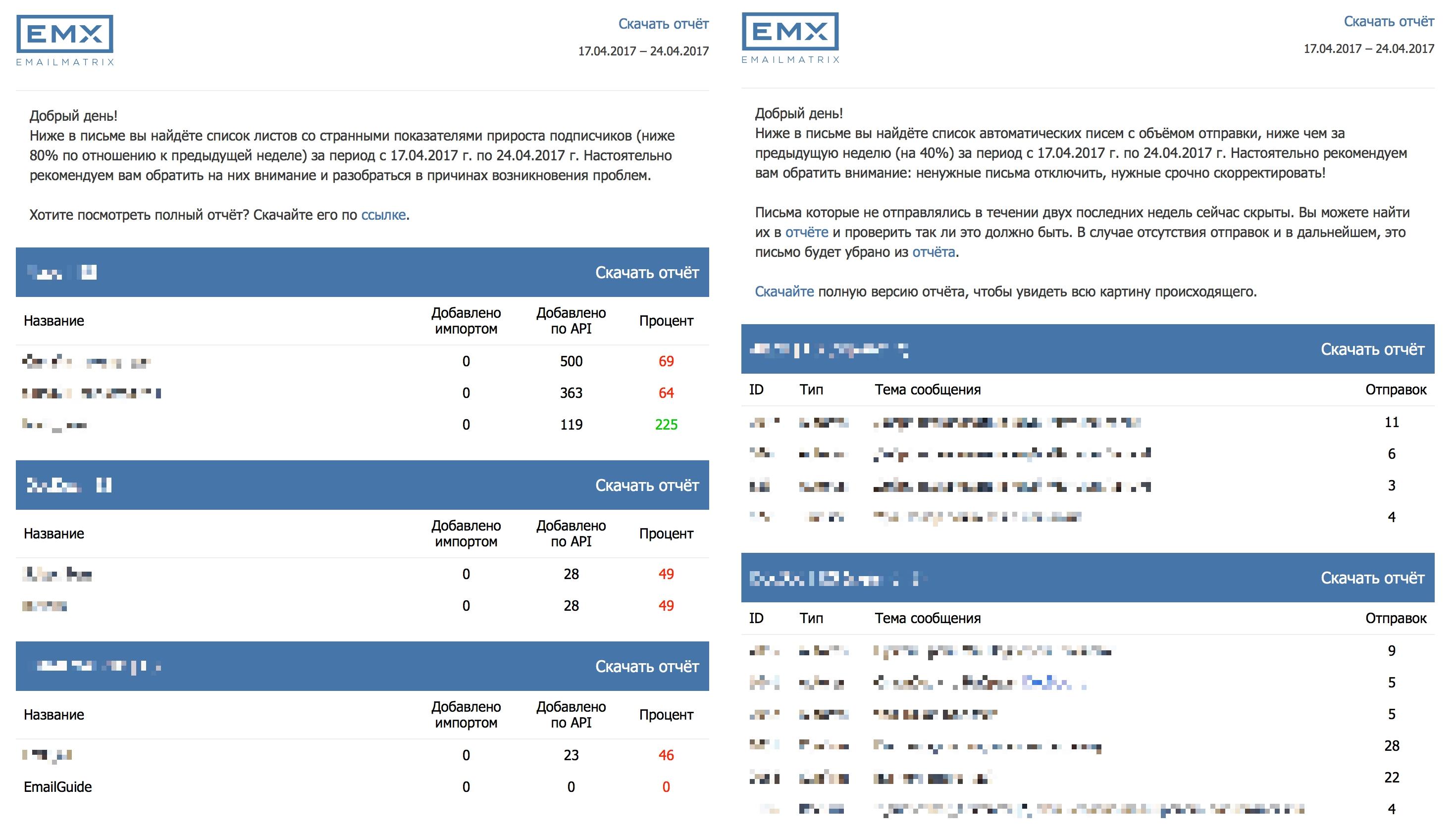 веб-аналитика 2