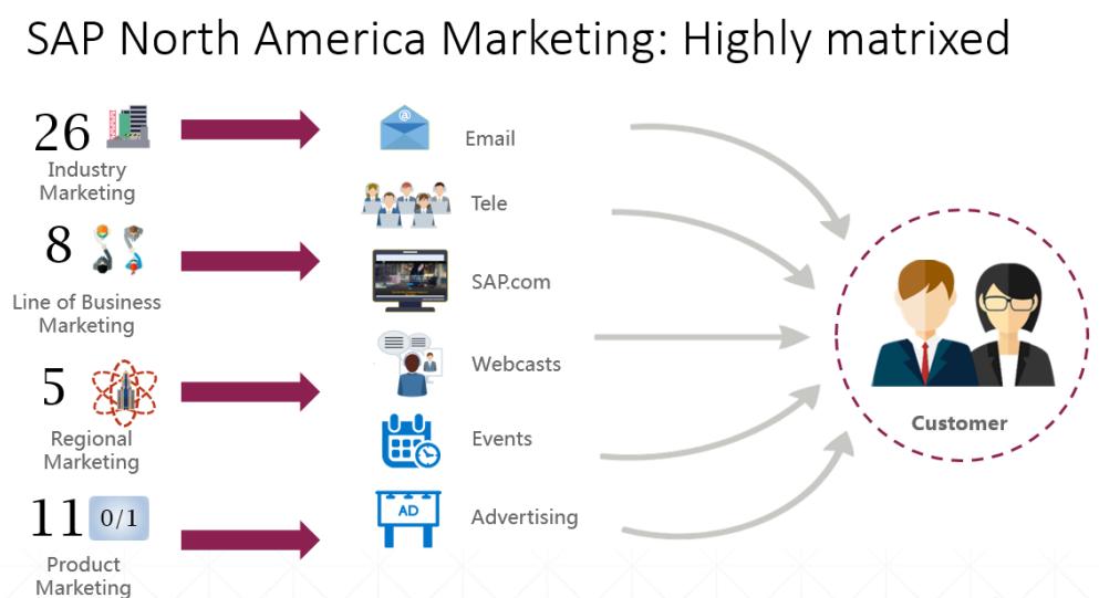 Цифровой маркетинг 04